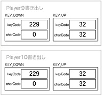 KeyboardEvent_win